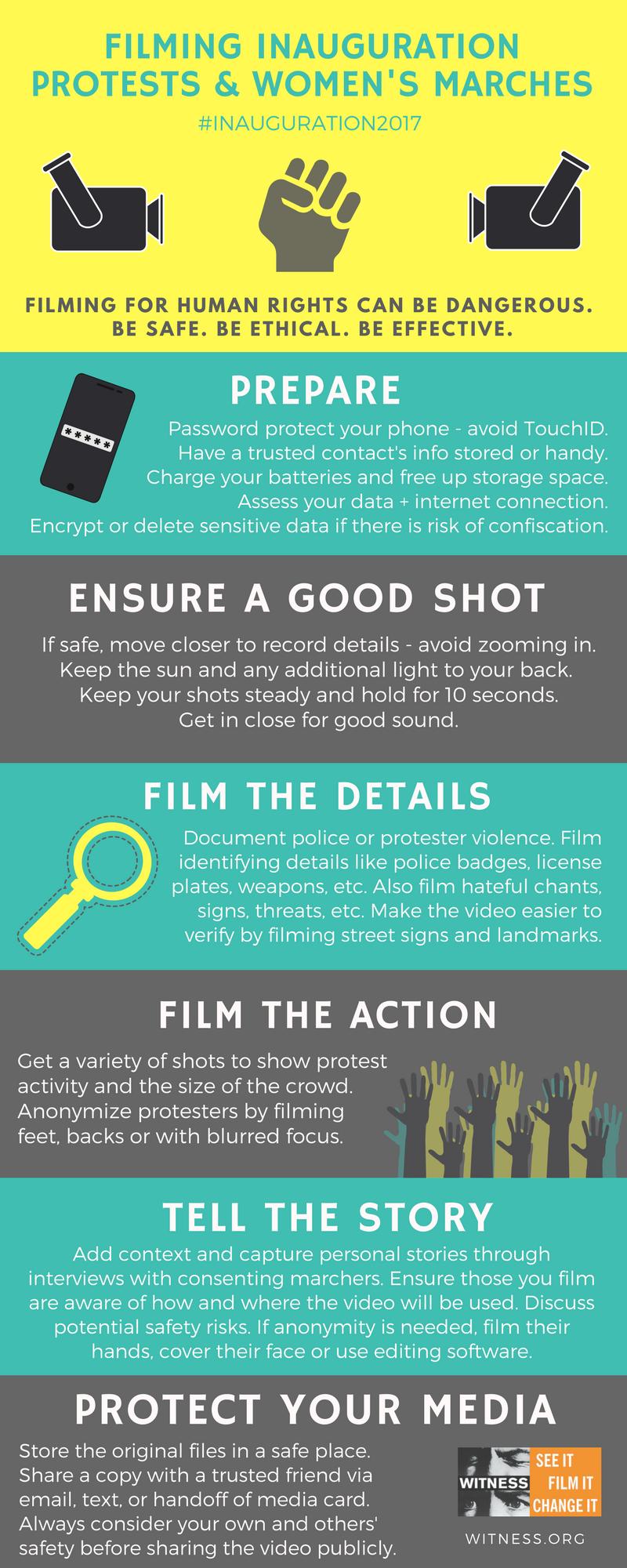 Infographic_FilmingInauguration2017